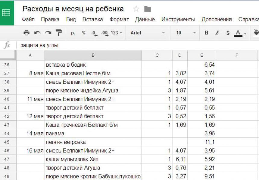 таблица Excel, деньги, питание