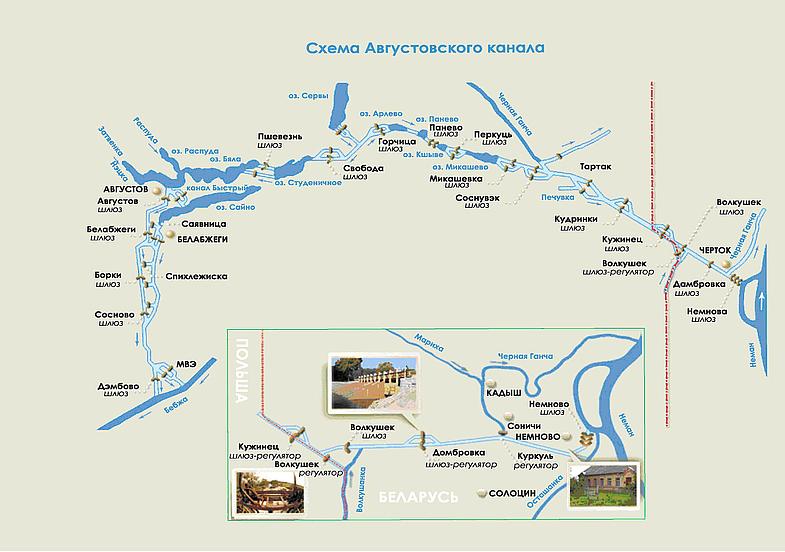 Августовский канал, схема